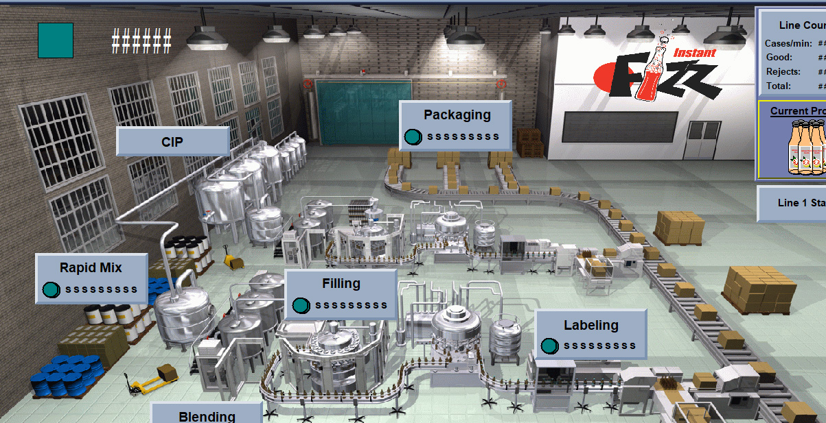 TC05: SCADA FactoryTalk View SE with Allen Bradley PLC